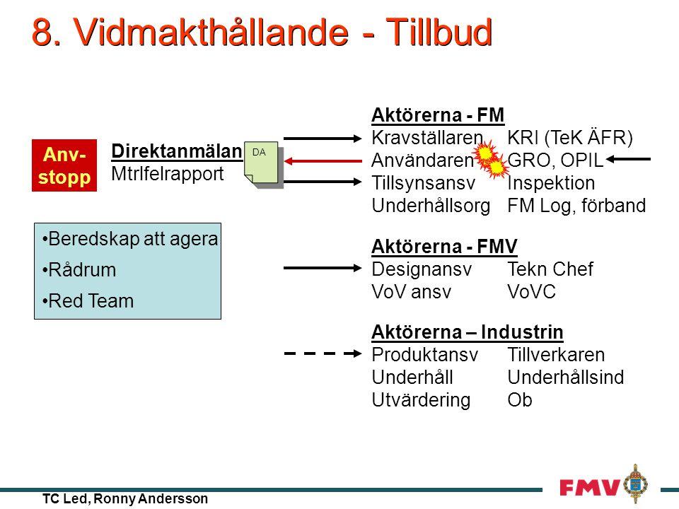 TC Led, Ronny Andersson 7. Systemet – angreppsnivå OPIL stabsplats eller GTP? OPIL stab eller ? ISFV eller aktivt kort? Mot vilken nivå skall TTEM skr