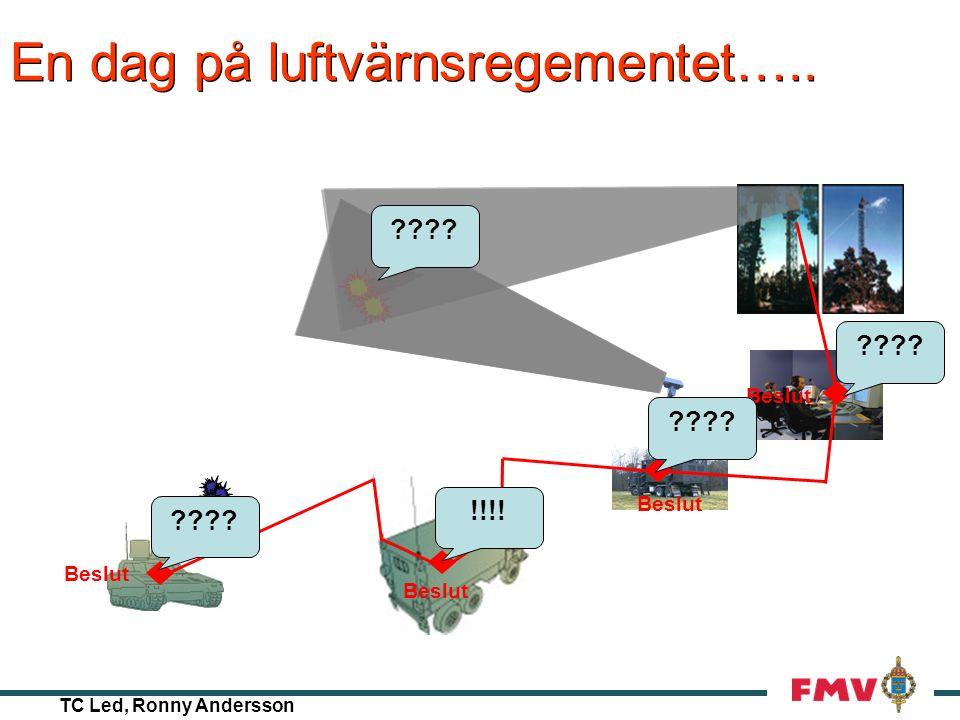 TC Led, Ronny Andersson System- och materielanskaffning - så byggs säkra system Ronny Andersson Teknisk chef Ledningssystem ronny.andersson@fmv.se