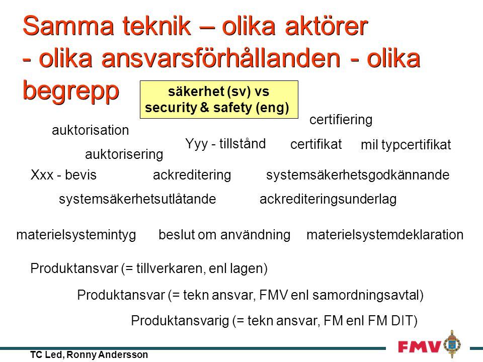 TC Led, Ronny Andersson Var – och när uppstod problemet? -och vems är det??? Ex på tillämpning av existerande regelverk
