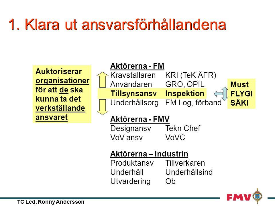 """TC Led, Ronny Andersson Idé Varför inte tillämpa ett regelverk med utpräglat fokus på """"säkerhet"""" och med väl inövade rutiner och ansvariga??!! Använd"""