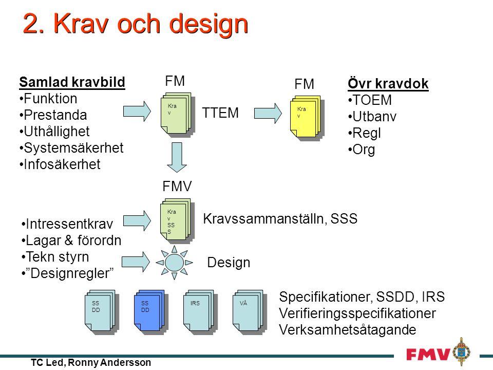 TC Led, Ronny Andersson 1. Klara ut ansvarsförhållandena Aktörerna - FM KravställarenKRI (TeK ÄFR) AnvändarenGRO, OPIL TillsynsansvInspektion Underhål