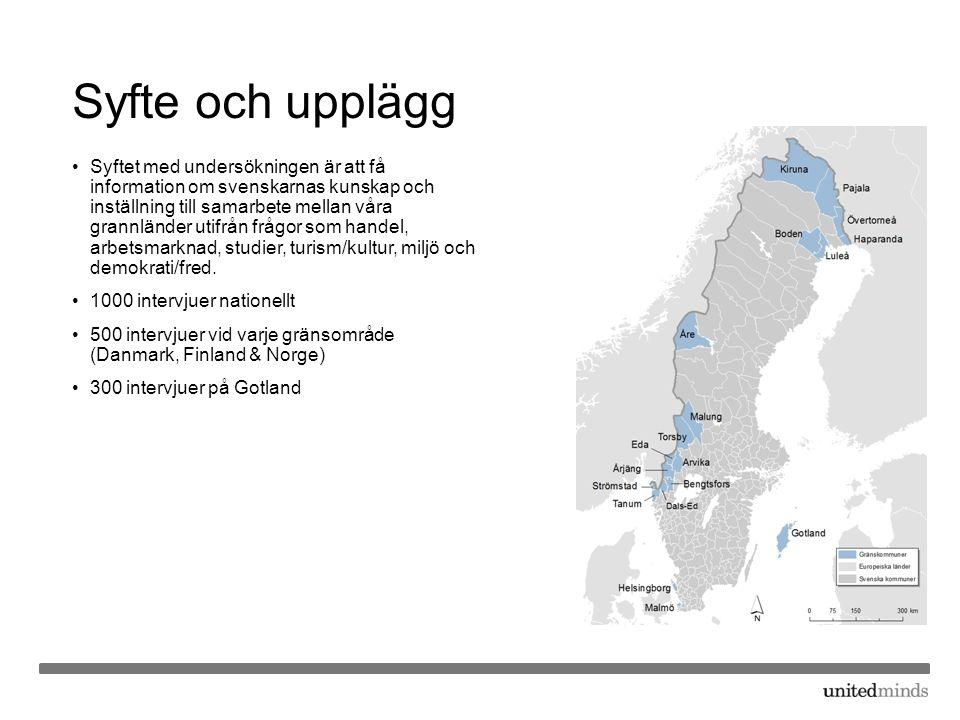 Syfte och upplägg •Syftet med undersökningen är att få information om svenskarnas kunskap och inställning till samarbete mellan våra grannländer utifrån frågor som handel, arbetsmarknad, studier, turism/kultur, miljö och demokrati/fred.