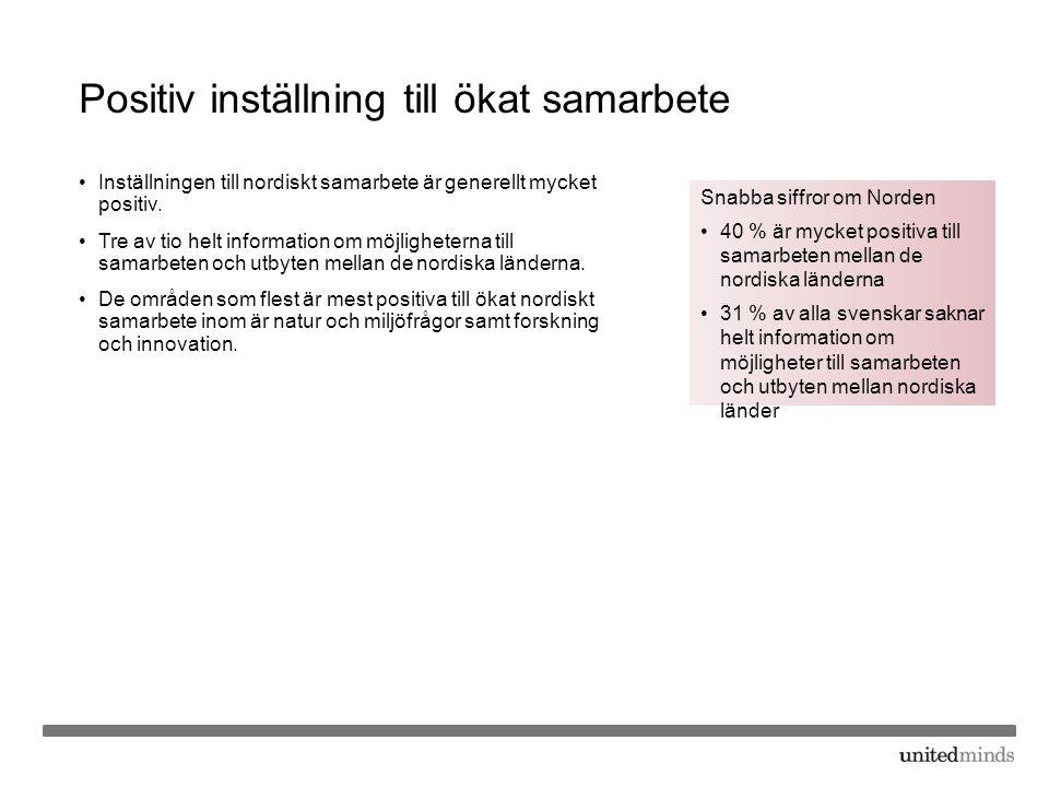 Positiv inställning till ökat samarbete •Inställningen till nordiskt samarbete är generellt mycket positiv.