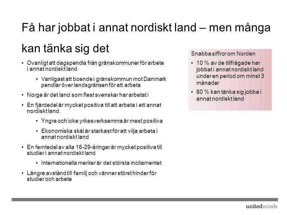 Få har jobbat i annat nordiskt land – men många kan tänka sig det •Ovanligt att dagspendla från gränskommuner för arbete i annat nordiskt land •Vanligast att boende i gränskommun mot Danmark pendlar över landsgränsen för att arbeta •Norge är det land som flest svenskar har arbetat i •En fjärdedel är mycket positiva till att arbeta i ett annat nordiskt land.
