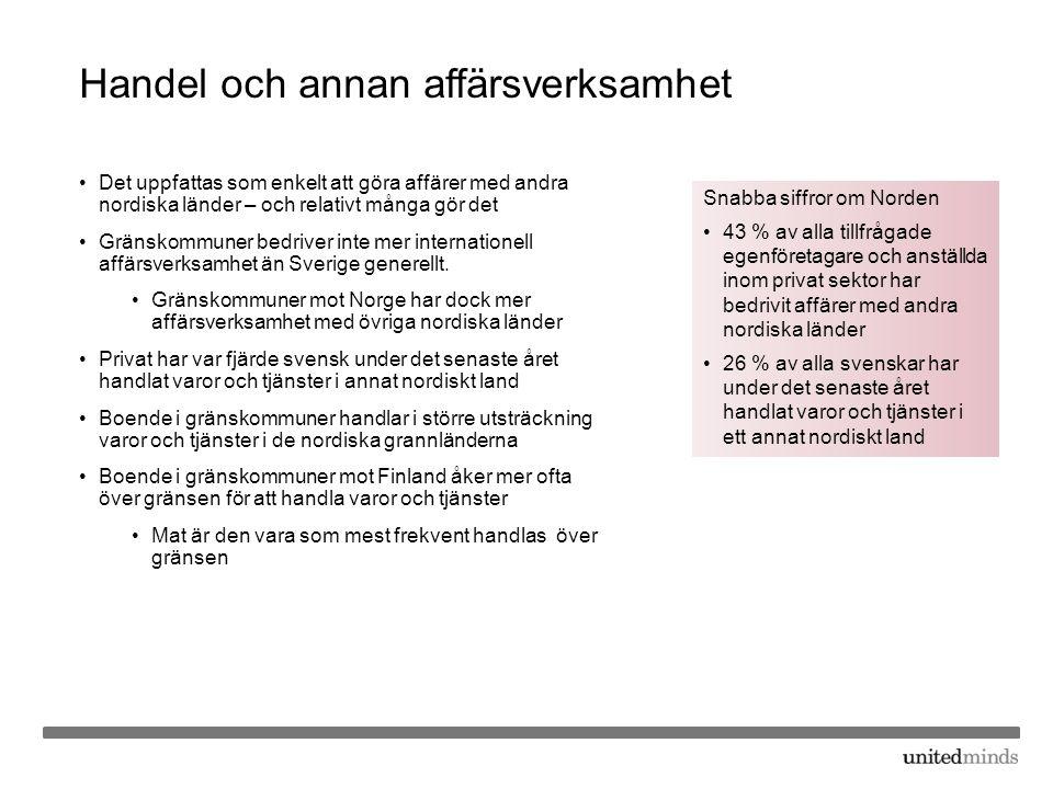 Handel och annan affärsverksamhet •Det uppfattas som enkelt att göra affärer med andra nordiska länder – och relativt många gör det •Gränskommuner bedriver inte mer internationell affärsverksamhet än Sverige generellt.