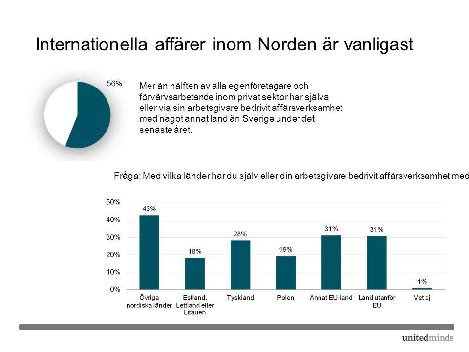 Internationella affärer inom Norden är vanligast Fråga: Med vilka länder har du själv eller din arbetsgivare bedrivit affärsverksamhet med.