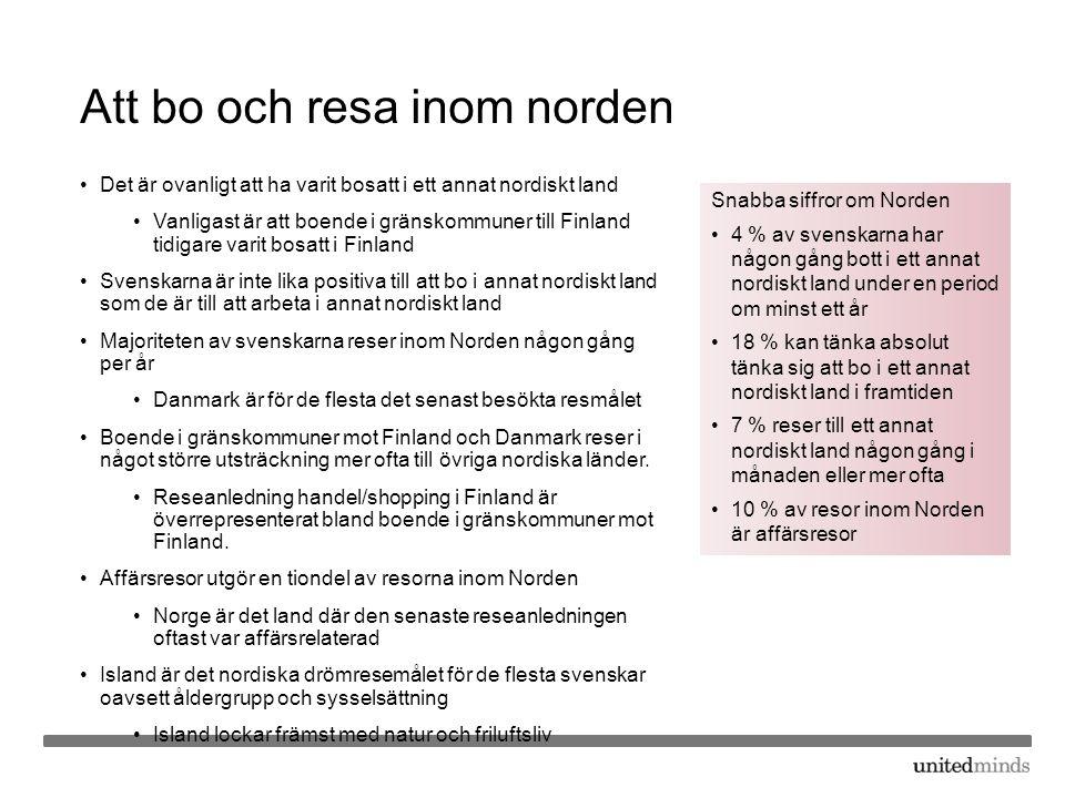 Att bo och resa inom norden •Det är ovanligt att ha varit bosatt i ett annat nordiskt land •Vanligast är att boende i gränskommuner till Finland tidigare varit bosatt i Finland •Svenskarna är inte lika positiva till att bo i annat nordiskt land som de är till att arbeta i annat nordiskt land •Majoriteten av svenskarna reser inom Norden någon gång per år •Danmark är för de flesta det senast besökta resmålet •Boende i gränskommuner mot Finland och Danmark reser i något större utsträckning mer ofta till övriga nordiska länder.