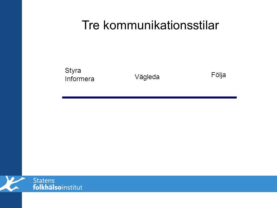 Styra Informera Vägleda Följa Tre kommunikationsstilar