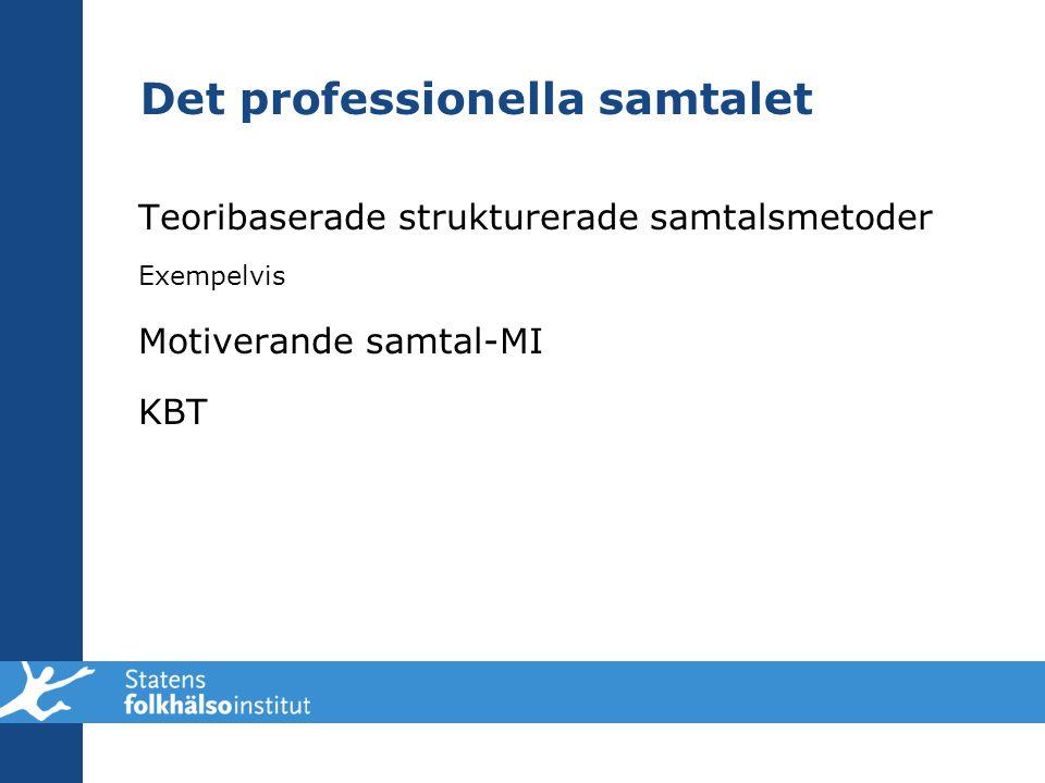 Det professionella samtalet Teoribaserade strukturerade samtalsmetoder Exempelvis Motiverande samtal-MI KBT