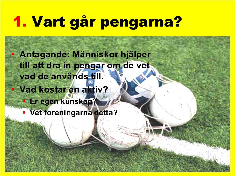 Övrigt  Medlemsfester  Cuper  Marknader  Projektbidrag  Idrottsskola  Lärgrupper ..