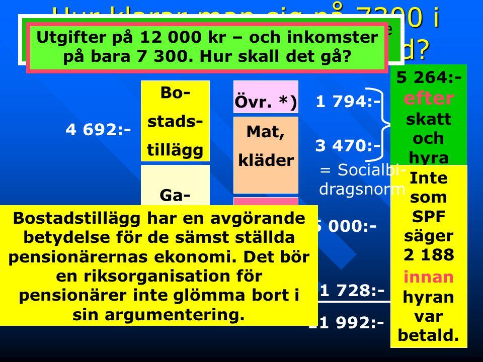11 Ga- ranti- pen- sion Skatt Hyra Mat, kläder Övr. *) 1 728:- 5 000:- 3 470:- 1 794:- 11 992:- 7 300:- 4 692:- 11 992:- Bo- stads- tillägg 5 264:- ef