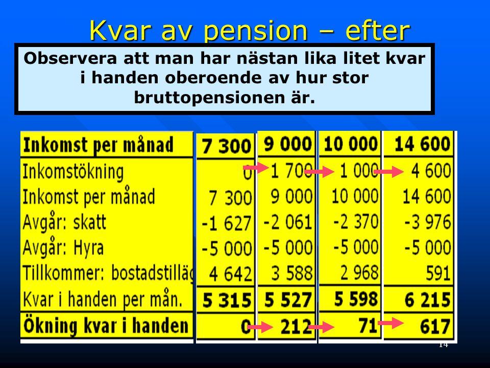 14 Kvar av pension – efter skatt, hyra + bostadstillägg Kvar av pension – efter skatt, hyra + bostadstillägg Observera att man har nästan lika litet k