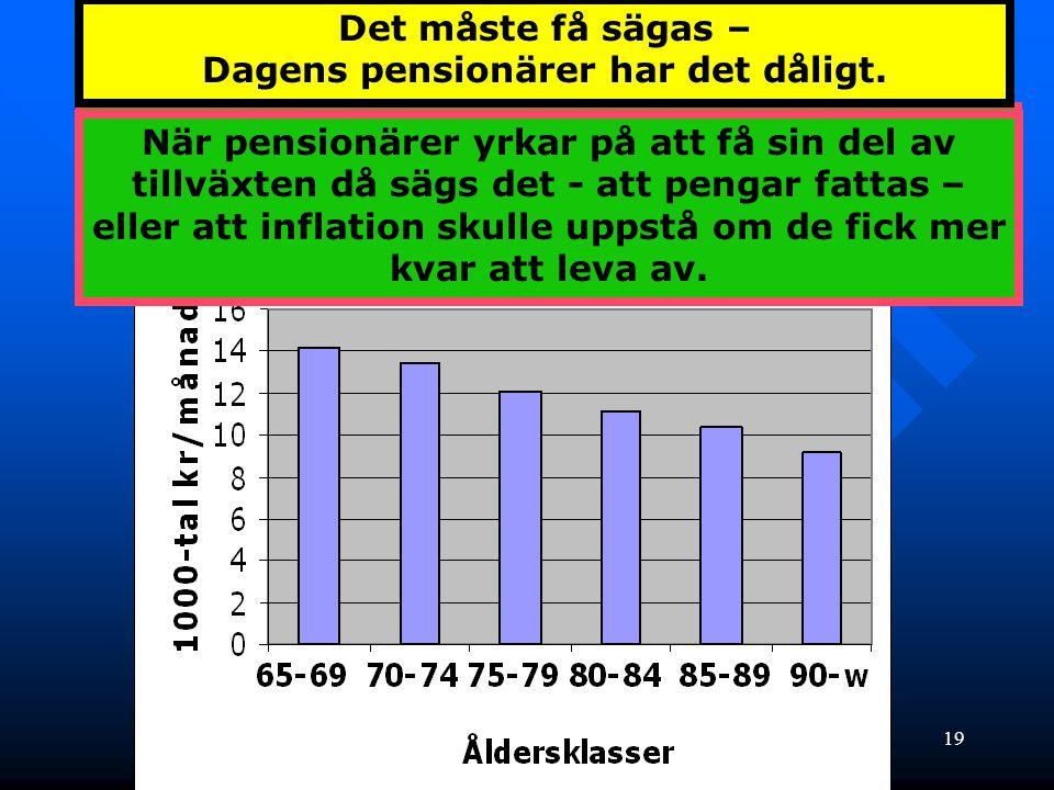 19 Genomsnittspension i olika åldersklasser Varje årskull tidigare ATP-pensionärer har genomsnittligt 2 % lägre pension än den föregående(= 10% på fem