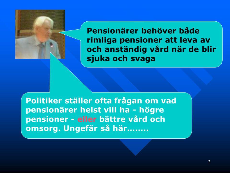 2 Politiker ställer ofta frågan om vad pensionärer helst vill ha - högre pensioner - eller bättre vård och omsorg. Ungefär så här…….. Pensionärer behö