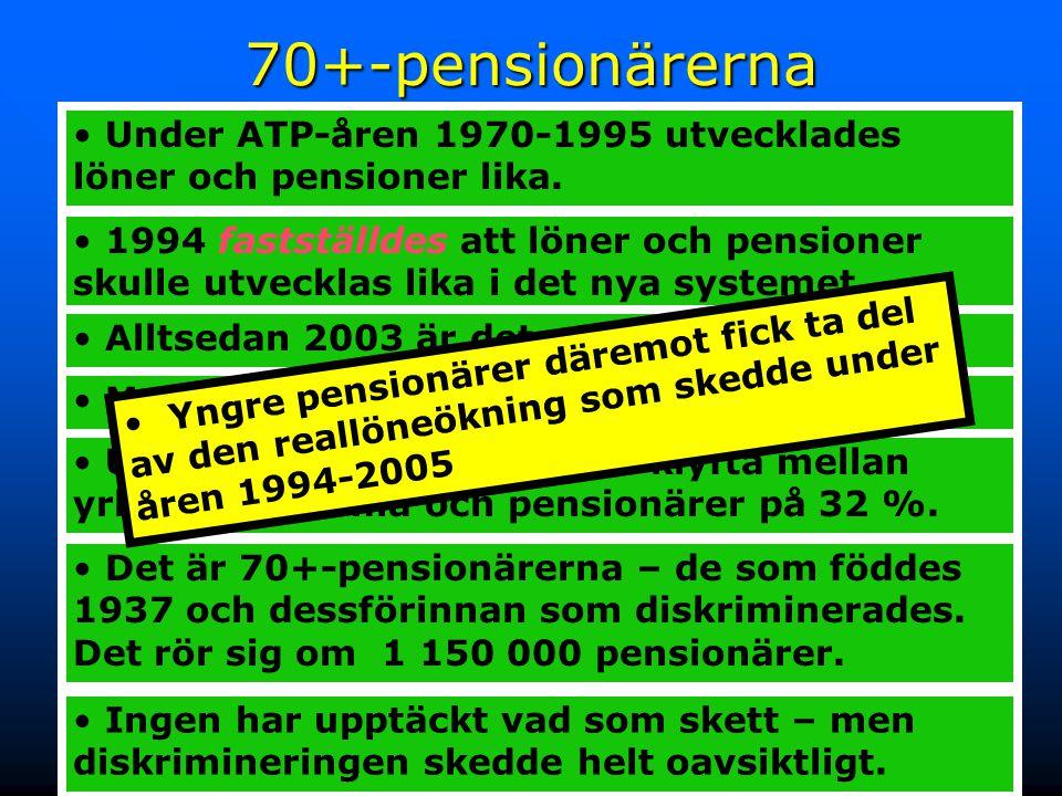 30 Reallöneutvecklingen 1970-2005 70+-pensionärerna diskriminerade – oavsiktligt • 1994 fastställdes att löner och pensioner skulle utvecklas lika i d