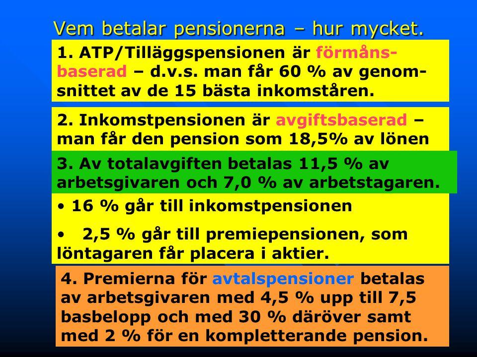 46 Vem betalar pensionerna – hur mycket. 1. ATP/Tilläggspensionen är förmåns- baserad – d.v.s. man får 60 % av genom- snittet av de 15 bästa inkomstår