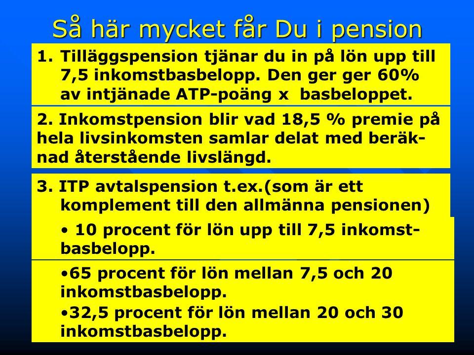 47 1.Tilläggspension tjänar du in på lön upp till 7,5 inkomstbasbelopp. Den ger ger 60% av intjänade ATP-poäng x basbeloppet. Så här mycket får Du i p