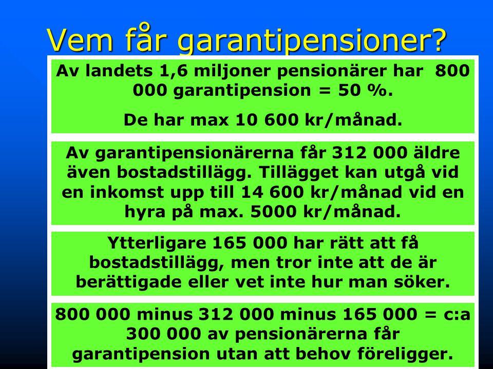 9 Vem får garantipensioner? • Garantipension får den som varit bosatt i Sverige (olika lång tid för olika åldrar) och är 65 år och har låg inkomst. •