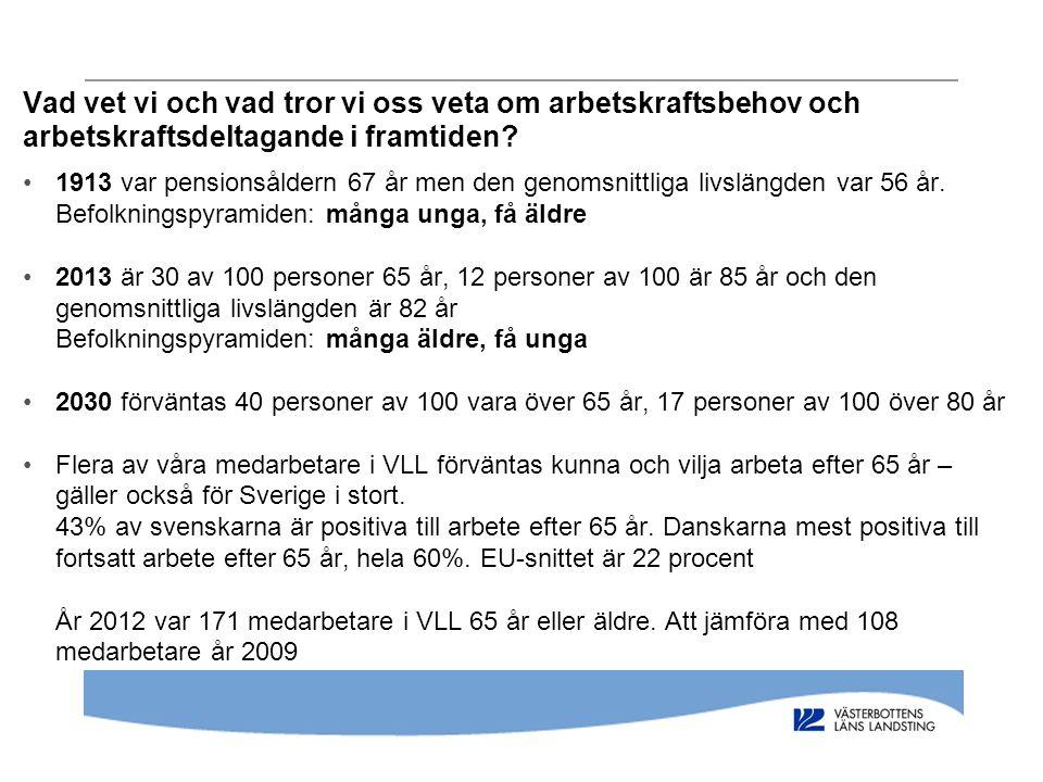 Vad vet vi och vad tror vi oss veta om arbetskraftsbehov och arbetskraftsdeltagande i framtiden? •1913 var pensionsåldern 67 år men den genomsnittliga
