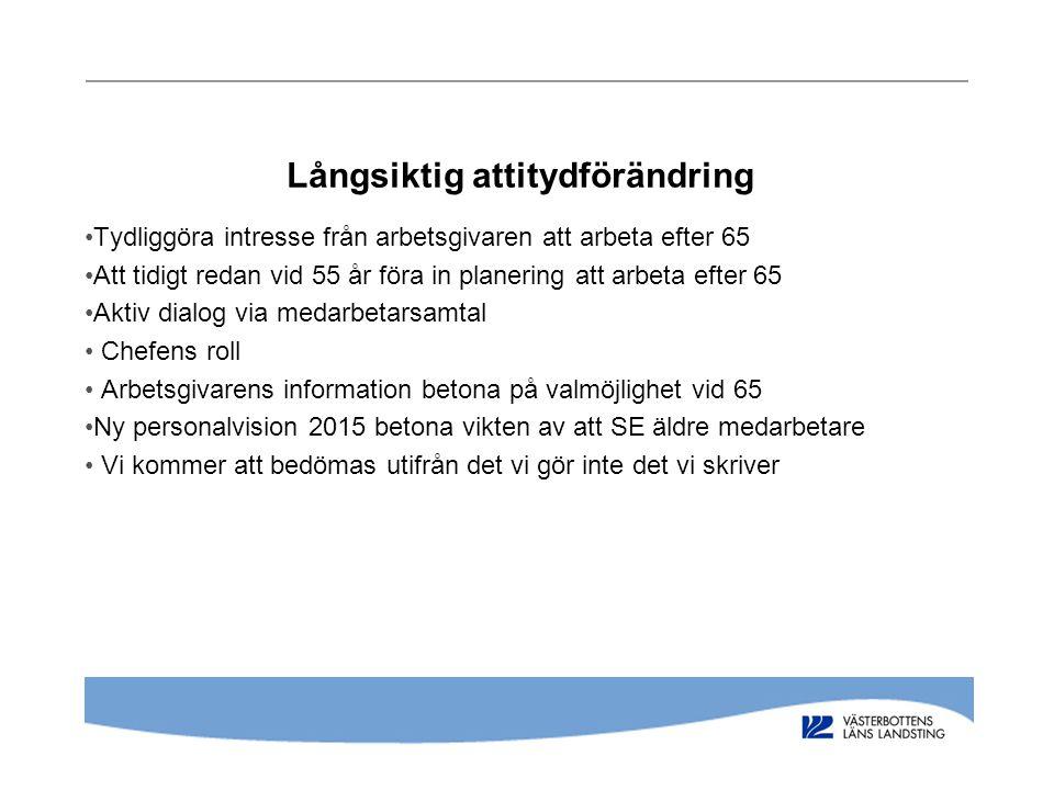 Långsiktig attitydförändring •Tydliggöra intresse från arbetsgivaren att arbeta efter 65 •Att tidigt redan vid 55 år föra in planering att arbeta efte