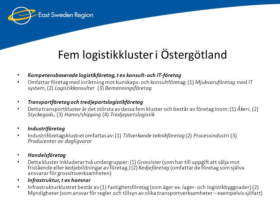 Fem logistikkluster i Östergötland • Kompetensbaserade logistikföretag, t ex konsult- och IT-företag • Omfattar företag med inriktning mot kunskaps- o