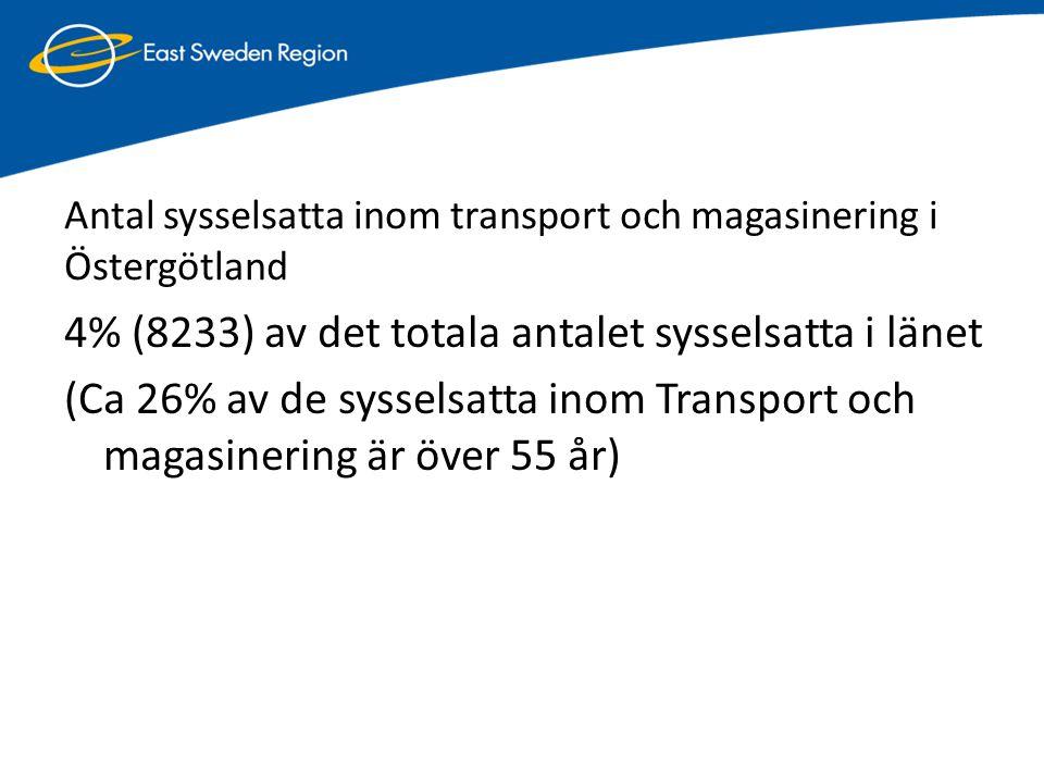 Antal sysselsatta inom transport och magasinering i Östergötland 4% (8233) av det totala antalet sysselsatta i länet (Ca 26% av de sysselsatta inom Tr