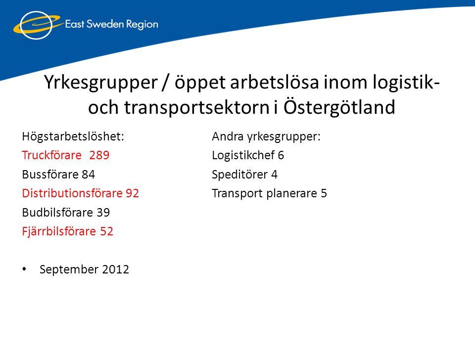 Yrkesgrupper / öppet arbetslösa inom logistik- och transportsektorn i Östergötland Högstarbetslöshet: Andra yrkesgrupper: Truckförare 289 Logistikchef
