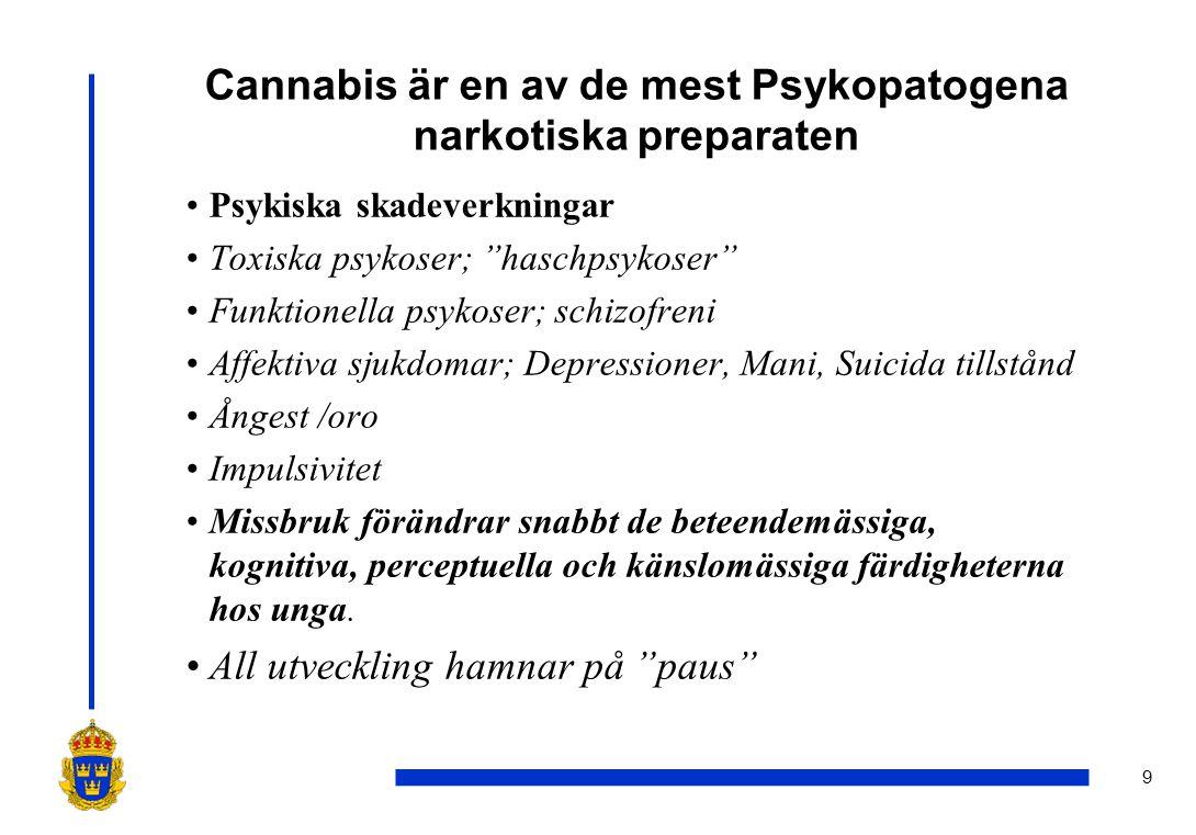 """9 Cannabis är en av de mest Psykopatogena narkotiska preparaten •Psykiska skadeverkningar •Toxiska psykoser; """"haschpsykoser"""" •Funktionella psykoser; s"""