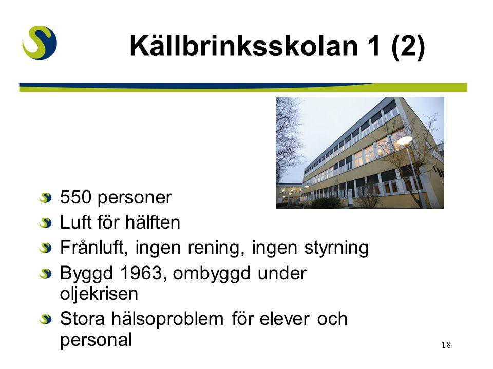 18 Källbrinksskolan 1 (2) 550 personerr Luft för hälften Frånluft, ingen rening, ingen styrning Byggd 1963, ombyggd under oljekrisen Stora hälsoproblem för elever och personal