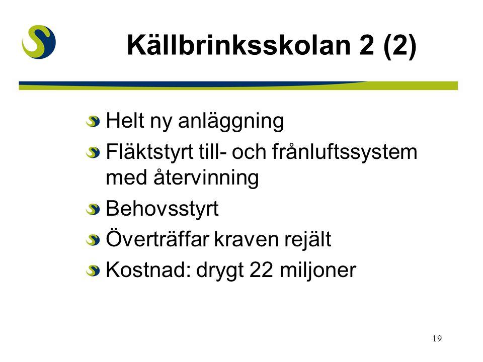 19 Källbrinksskolan 2 (2) Helt ny anläggning Fläktstyrt till- och frånluftssystem med återvinning Behovsstyrt Överträffar kraven rejält Kostnad: drygt 22 miljoner