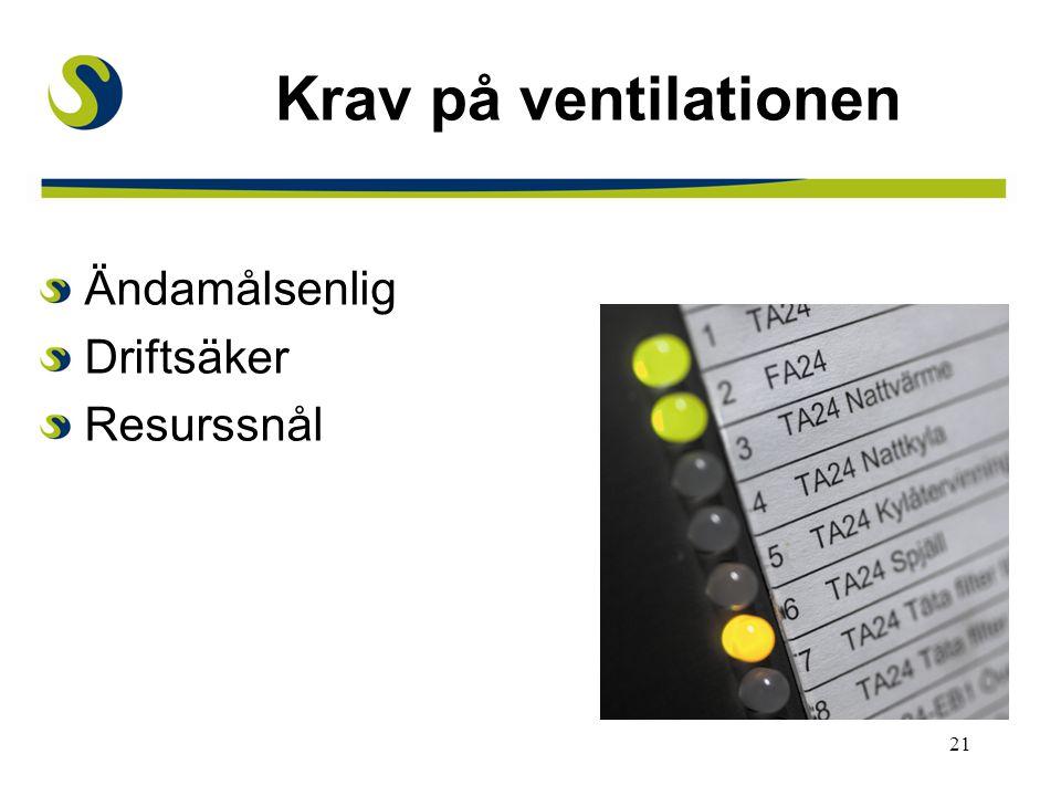 21 Krav på ventilationen Ändamålsenlig Driftsäker Resurssnål