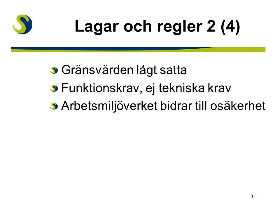 31 Lagar och regler 2 (4) Gränsvärden lågt satta Funktionskrav, ej tekniska krav Arbetsmiljöverket bidrar till osäkerhet