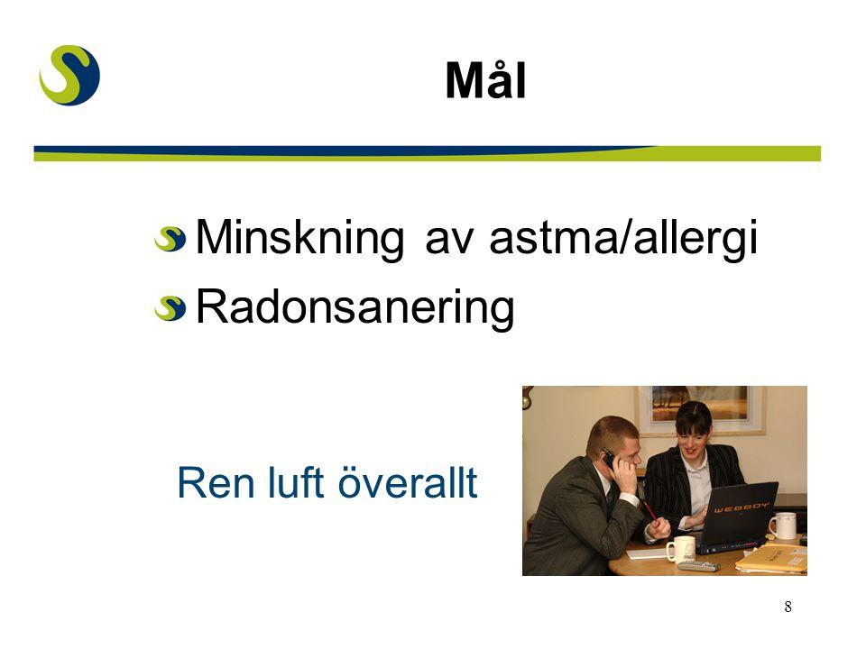 8 Mål Minskning av astma/allergi Radonsanering Ren luft överallt