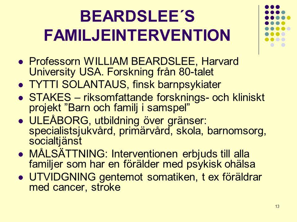 13 BEARDSLEE´S FAMILJEINTERVENTION  Professorn WILLIAM BEARDSLEE, Harvard University USA. Forskning från 80-talet  TYTTI SOLANTAUS, finsk barnpsykia