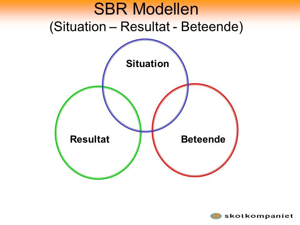 SBR Modellen (Situation – Resultat - Beteende) Situation BeteendeResultat