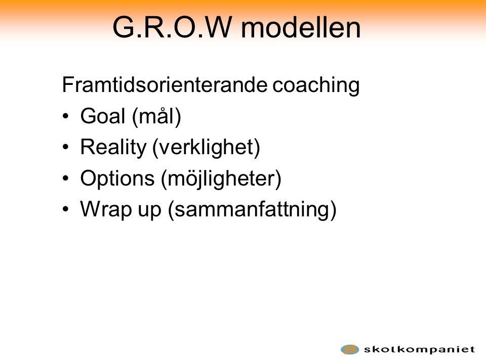 G.R.O.W modellen Framtidsorienterande coaching •Goal (mål) •Reality (verklighet) •Options (möjligheter) •Wrap up (sammanfattning)