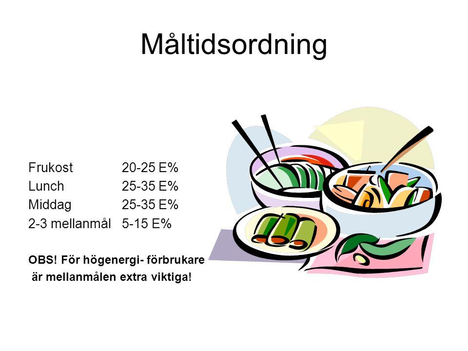Måltidsordning Frukost20-25 E% Lunch25-35 E% Middag25-35 E% 2-3 mellanmål5-15 E% OBS! För högenergi- förbrukare är mellanmålen extra viktiga!