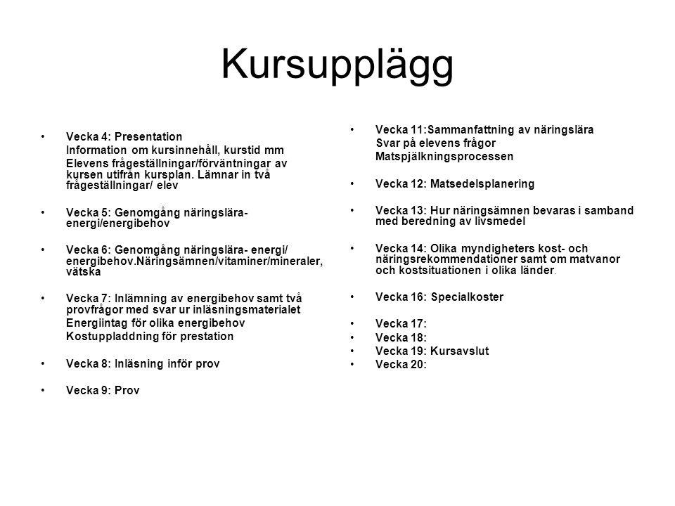 Kursupplägg •Vecka 4: Presentation Information om kursinnehåll, kurstid mm Elevens frågeställningar/förväntningar av kursen utifrån kursplan. Lämnar i