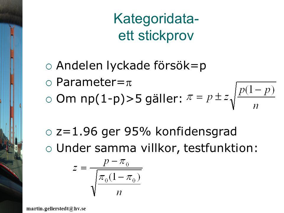 martin.gellerstedt@hv.se Kategoridata- ett stickprov  Andelen lyckade försök=p  Parameter=  Om np(1-p)>5 gäller:  z=1.96 ger 95% konfidensgrad 