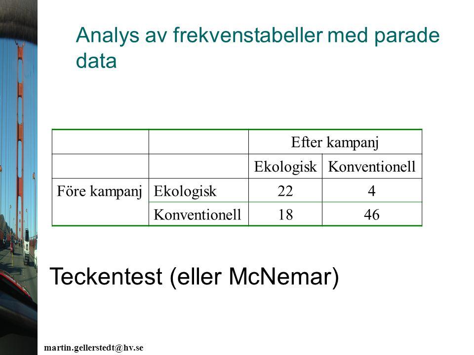 Analys av frekvenstabeller med parade data Efter kampanj EkologiskKonventionell Före kampanjEkologisk224 Konventionell1846 Teckentest (eller McNemar)