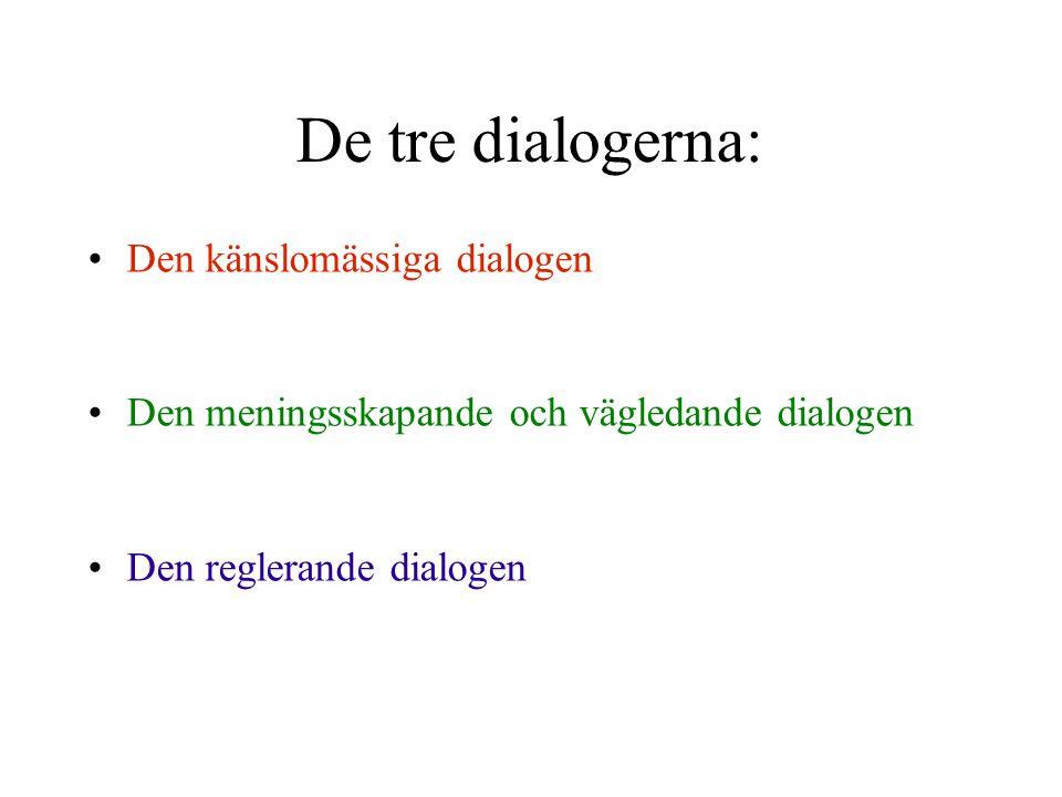 De tre dialogerna: •Den känslomässiga dialogen •Den meningsskapande och vägledande dialogen •Den reglerande dialogen