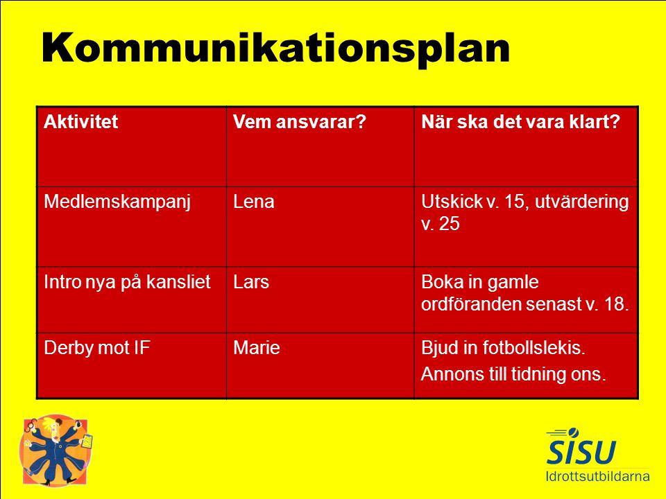 Kommunikationsplan AktivitetVem ansvarar?När ska det vara klart? MedlemskampanjLenaUtskick v. 15, utvärdering v. 25 Intro nya på kanslietLarsBoka in g