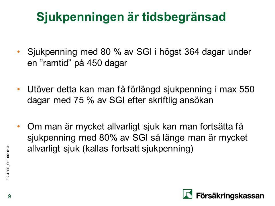 FK 4200_OH 061013 9 •Sjukpenning med 80 % av SGI i högst 364 dagar under en ramtid på 450 dagar •Utöver detta kan man få förlängd sjukpenning i max 550 dagar med 75 % av SGI efter skriftlig ansökan •Om man är mycket allvarligt sjuk kan man fortsätta få sjukpenning med 80% av SGI så länge man är mycket allvarligt sjuk (kallas fortsatt sjukpenning) Sjukpenningen är tidsbegränsad