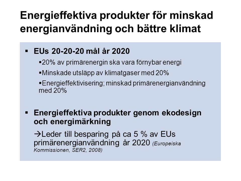 Energieffektiva produkter för minskad energianvändning och bättre klimat  EUs 20-20-20 mål år 2020  20% av primärenergin ska vara förnybar energi 
