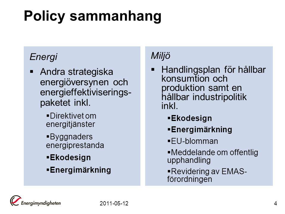 2011-05-124 Policy sammanhang Energi  Andra strategiska energiöversynen och energieffektiviserings- paketet inkl.  Direktivet om energitjänster  By