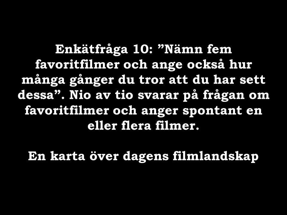 Favouritfilmer Antal som valt filmen som favorit av ca 300 Lord of the Rings.