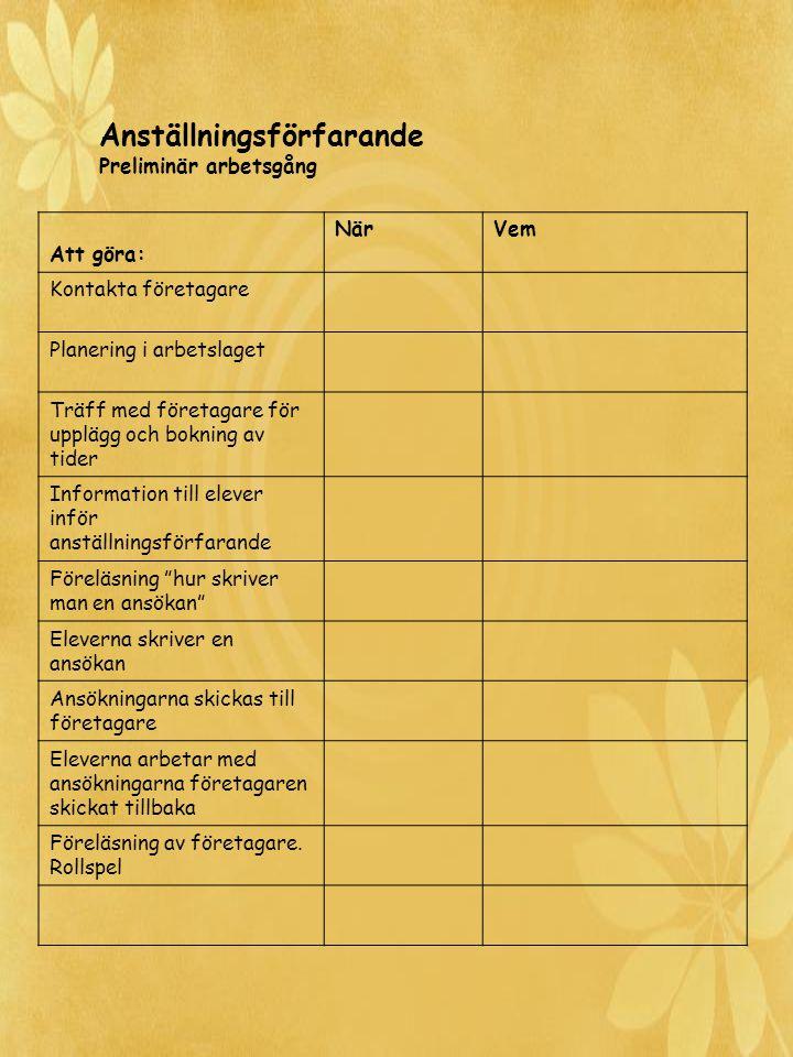 Anställningsförfarande Preliminär arbetsgång Att göra: NärVem Kontakta företagare Planering i arbetslaget Träff med företagare för upplägg och bokning
