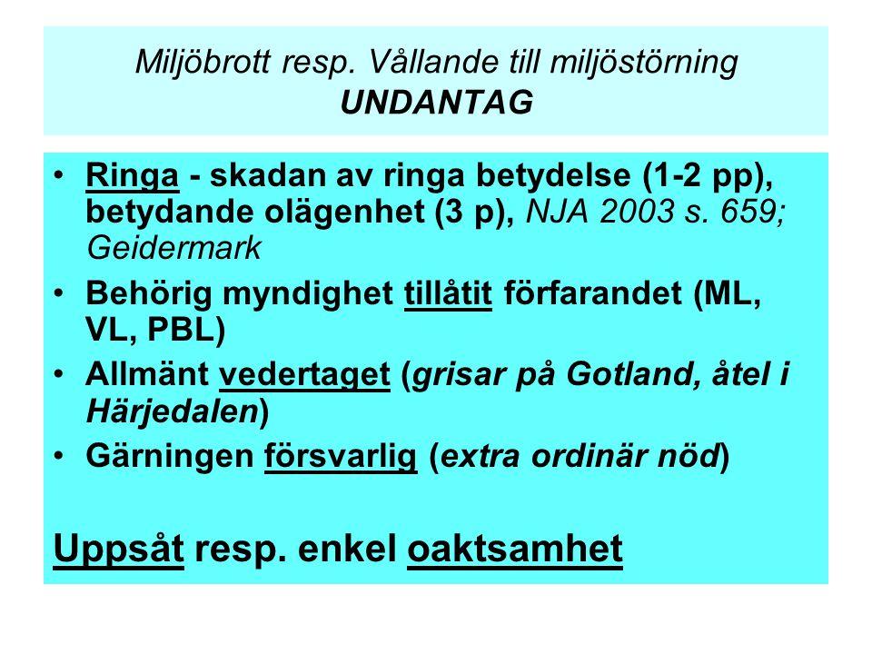 Miljöbrott resp. Vållande till miljöstörning UNDANTAG •Ringa - skadan av ringa betydelse (1-2 pp), betydande olägenhet (3 p), NJA 2003 s. 659; Geiderm