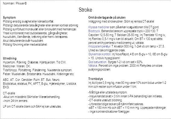 Norrman / Pikwer © Stroke Utredning Hypertoni. Rökning. Diabetes. Hjärtsjukdom. Tid CVI. Mediciner. Waran. ÖK. Tidsförlopp. Förbättring. Försämring. N