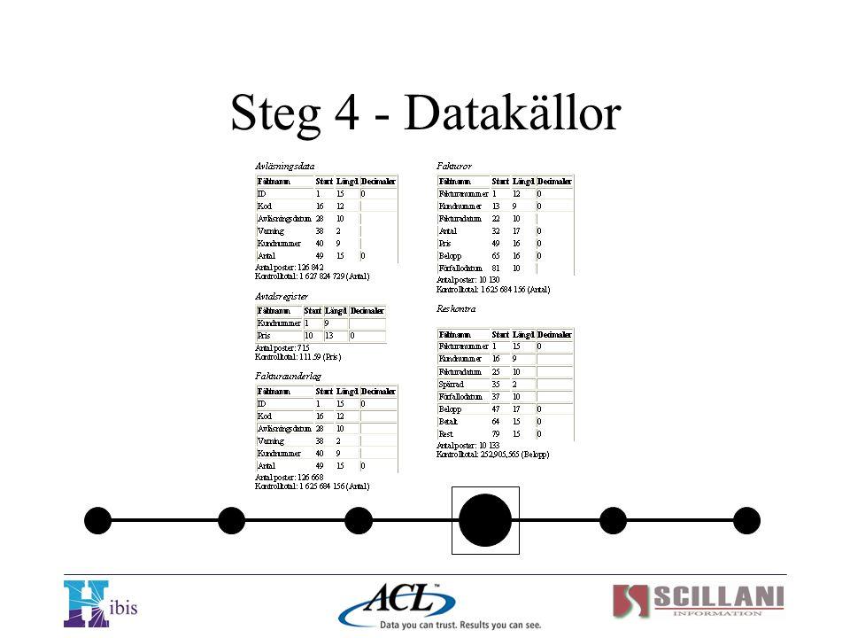 Steg 4 - Datakällor